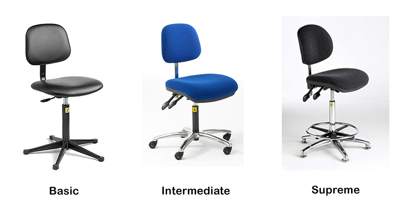 Types of ESD Chairs | Bondline